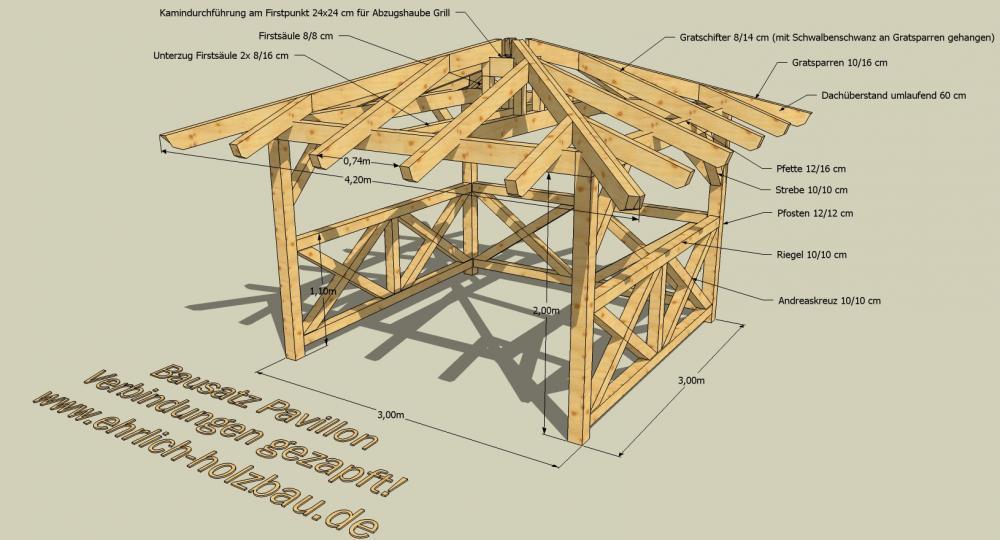 gartenpavillon holz konstruktion – bizfast,